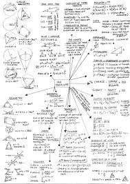 gcse maths revision resources revision guides math and