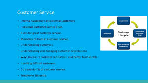 graphics for customer service powerpoint graphics www