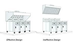 commercial kitchen ventilation design commercial kitchen hood parts commercial kitchen exhaust hood