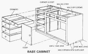 Kitchen Cabinet Fasteners Kitchen Remodeling Uninstalling Kitchen Cabinets Doityourself