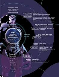 3d Artist Resume Sample 14 Best Resume Images On Pinterest Resume Resume Ideas And
