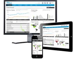 best responsive design mobile app responsive design best practices
