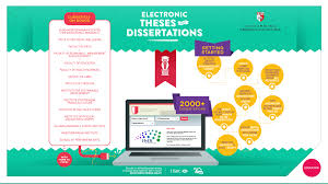 Dissertations In Education Electronic Theses And Dissertations Etd Ksueducation