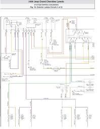1990 jeep cherokee laredo wiring diagram 1990 wiring diagrams