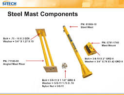trimble component sheets ppt video online download