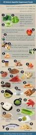 best 28 natural appetite suppressant food list diet plan 101