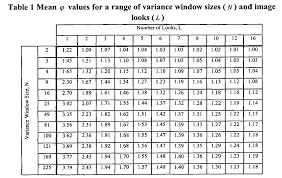 standard window measurements for blinds u2022 window blinds