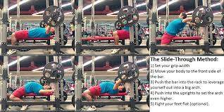How To Do A Incline Bench Press Bench Press Technique For Powerlifting Powerliftingtowin