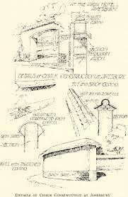 cottage building in cob pisé chalk u0026 clay