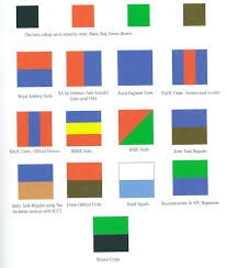 review warpaint colours and markings of british army vehicles