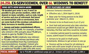 new 2015 orop pension table one rank one pension how much is the gain for the veterans