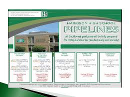 online geometry class for high school credit class of 2017 harrison high school registration guidelines ppt