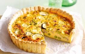 recette cuisine facile rapide recette cuisine facile luxe galerie tarte tatin facile et rapide