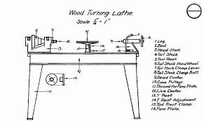 Wood Lathe Projects For Free by The Project Gutenberg Ebook Of A Course In Wood Turning By Archie