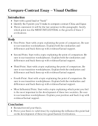 cover letter compare and contrast essay conclusion examples
