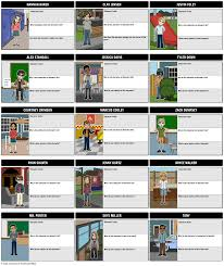 Character Trait Worksheet Character Map Templates Character Traits Analysis Web