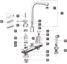 replacement parts for kitchen faucets bathroom faucet parts complete ideas exle