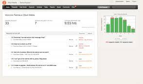 It Help Desk Software Comparison Zoho Desk Pricing Features Reviews U0026 Comparison Of Alternatives