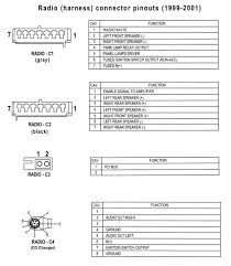 2002 jeep wrangler radio wiring diagram u2013 schematics and wiring