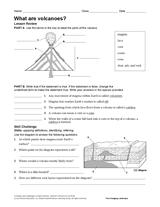 volcanoes for kids worksheets