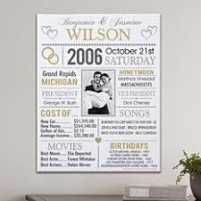40th anniversary gift ideas 40th anniversary gifts ruby wedding anniversary gifts