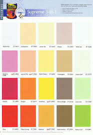 ici color chart real fitness