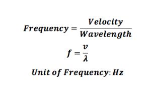 wave period definition u0026 formula video u0026 lesson transcript