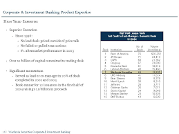 Investment Banking League Tables Wachovia Securities Databook Ppt Download
