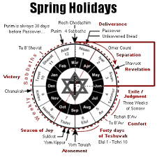 biblical calendar studies the holidays understanding the
