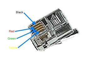 rj11 wiring diagram blog title
