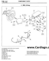 1996 subaru legacy service repair manual free download pdf