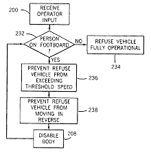 patent us7725225 refuse vehicle control system and method with