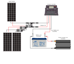 off grid solar system wiring diagram wiring diagram simonand
