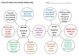america map before and after and indian war mrs redd s social studies home