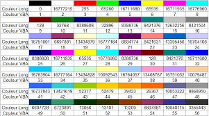 vba excel the color codes
