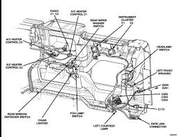 jeep tj under dash wiring diagram jeep wiring diagrams instruction