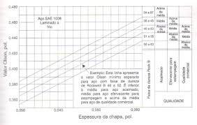 Extreme 04 - Propriedades das chapas de aço | Aços para Produtos Planos  @AR57