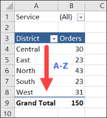 how to move excel pivot table labels