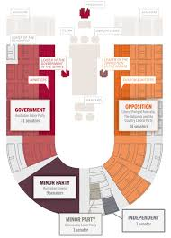 Us Senate Floor Plan Senate U2013 Composition Craigmore Australian And International Politics