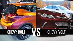 chevrolet volt what u0027s the financial break even point for the chevrolet bolt and