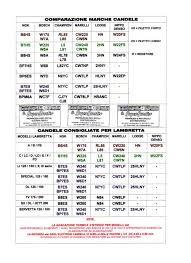 candele bosch tabella comparazione candele tecnica generale telai grandi px pe