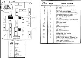 1987 mustang engine bay fuse box diagram discernir net