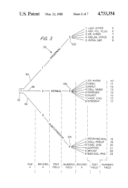 patent us4733354 method and apparatus for automated medical