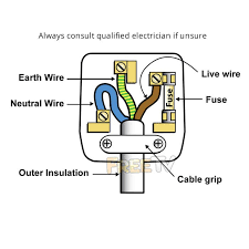 wiring diagram for 3 pin plug