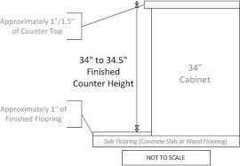 bathroom cabinet height how to avoid a big mistake the