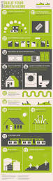 Energy Efficient Home Construction 46 Best Energy Efficiency Images On Pinterest Energy Efficiency