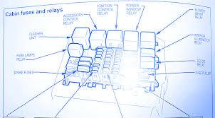 holden commodore vx ii 2003 fuse box block circuit breaker diagram