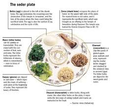 bitter herbs on seder plate re creating a ritual the berkshire eagle pittsfield breaking