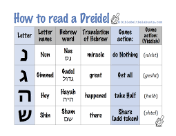 where to buy a dreidel k nex spinning dreidel diy kits home or school bible belt
