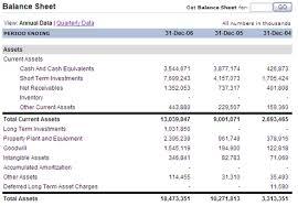 understanding accounting basics aloe and balance sheets